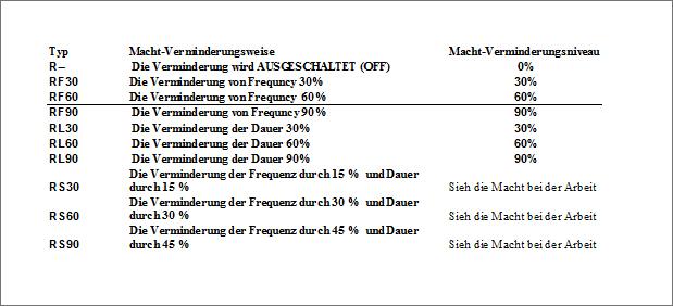 SAMUS725 EINSTELLUNGEN_R Eisntellung_HAH_083