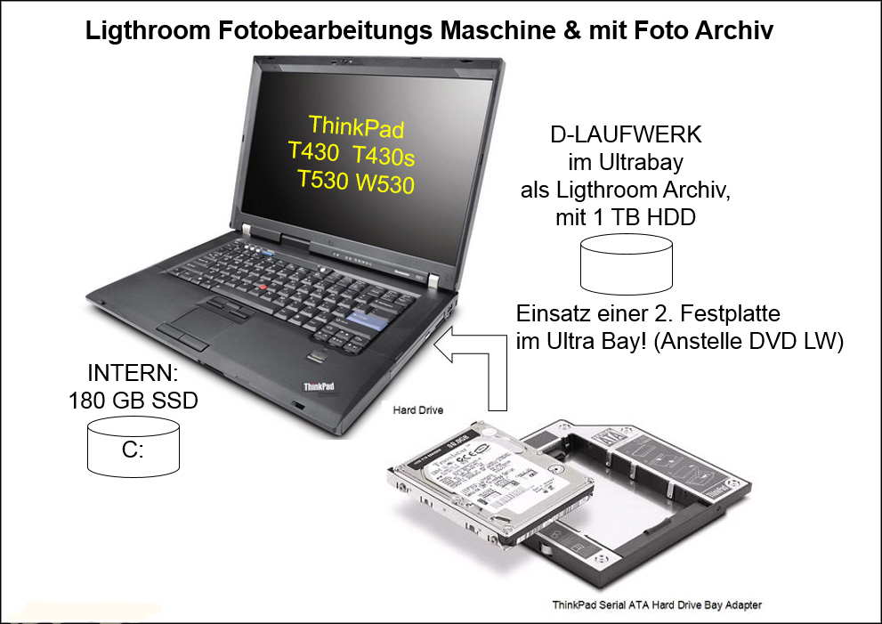 ThinkPad T530_HAH_154