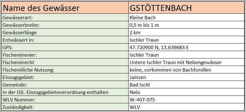 13_Gstöttenbach_hc_055