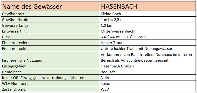 Hasenbach Gewässerbuch Notiz_hc_081